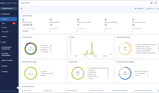 The Acronis Cyber Protect 15 Advanced dashboard