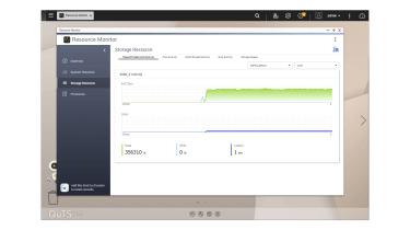 A screenshot of the Qnap TS-h2490FU QuTS hero edition's resource monitoring dashboard