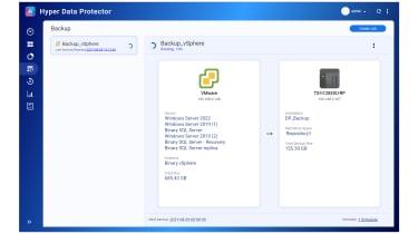 A screenshot of the Qnap TS-h1283XU-RP's Hyper Data Protector app