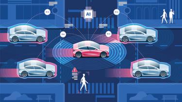 Driverless car with AI