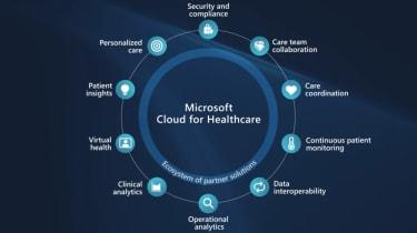 microsoft healthcare cloud diagram in blue