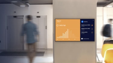 Zoom Rooms monitors