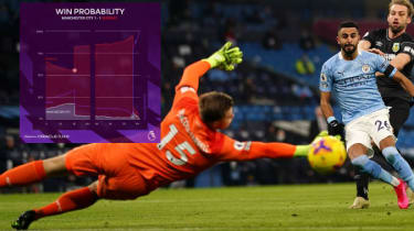 Oracle's Premier League data analysis