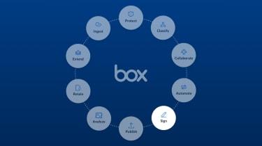 the new e-signature service from box, BoxSign
