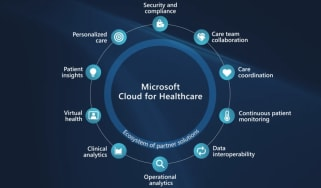 microsoft healthcare cloud diagram in blue