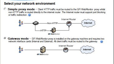 WebMonitor supports two deployments, but the gateway mode is easier as it doesn't need any extra router configuration.