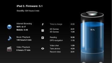 iPad vs Nexus - Battery life