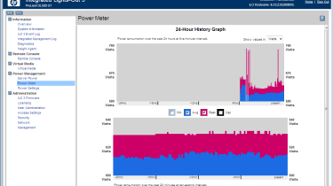It is an optional upgrade to the iLO3, but HP's Power Meter feature is well worth having.