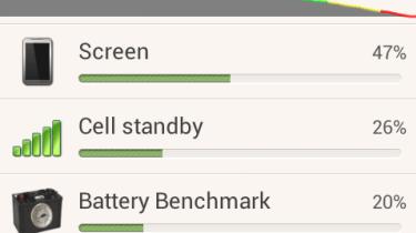 HTC Desire X - Battery