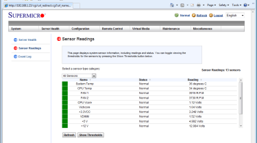 You can keep an eye on critical components in each node and use email alerts to warn of any problems.