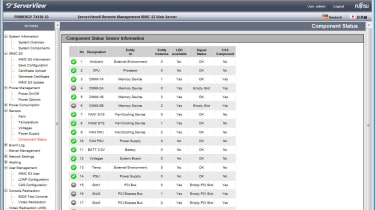 You can view all motherboard sensors from the iRMC S3 interface and keep an eye on fans and temperatures.