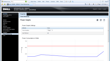 Graphs of power consumption over time are included and power capping in the iDRAC6 is now available.