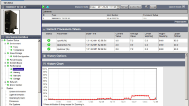 Fujitsu's ServerView software provides a central console for managing and monitoring all servers with a Windows agent install