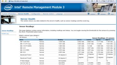 We recommend adding the optional RMM3 Lite-V modules for improved remote server management.