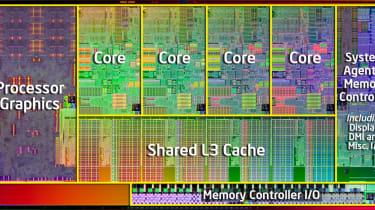 A die map of a Sandy Bridge processor