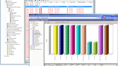 SmartView Tracker and Monitor provide access to all firewall logs and real-time graphical views of appliance performance and