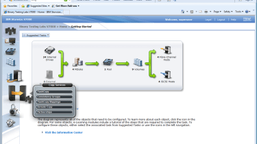 IBM's new web interface for the V7000 is very well designed and easy to use.