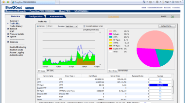 The traffic mix page shows all protocol activity over the selected period along with cache performance.