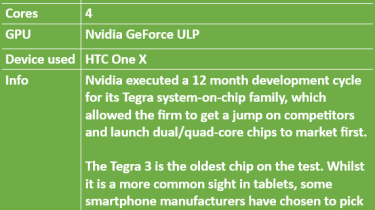 Nvidia Tegra 3 specifications