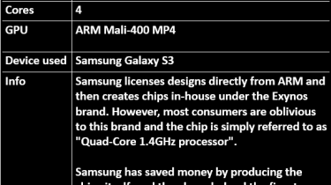 Samsung Exynos specifications