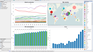 With the Tableau dashboard you can quickly see whichever graphs and charts you want to highlight. It's a great summary and, b