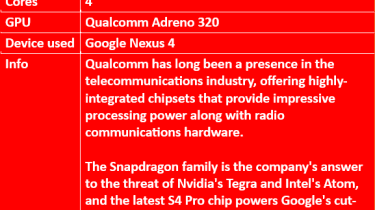 Qualcomm Snapdragon specifications