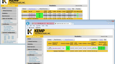 Kemp Technologies - Performance