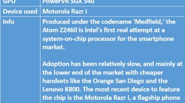 Intel Atom specifications