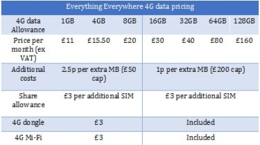 Business pricing