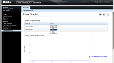 Although not as detailed as HP's Power Meter, the iDRAC6 does provide graphs on server power consumption over time.