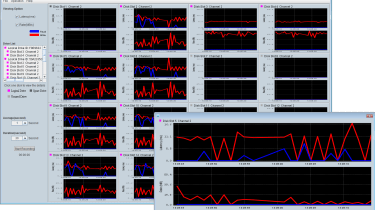 A handy performance monitor provides a real time view of read and write activity for each physical hard disk.