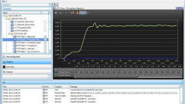 Fortinet FortiGate 3140B - Performance