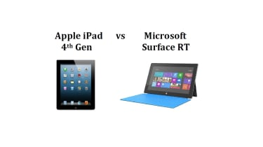 Apple iPad 4th Gen vs Microsoft Surface RT