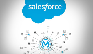 salesforce and mulesoft logos on a white background