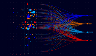 Data depicted through coloured strands