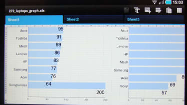 An Excel spreadsheet viewed using ThinkFree Office on the Samsung Galaxy Tab