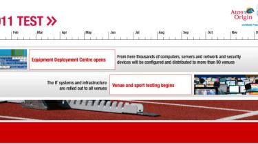 Olympic tech plans 2011