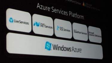The Azure platform architecture