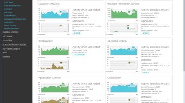 WatchGuard Firebox m5600 web console subscription activity