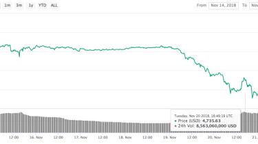 Bitcoin broker uk.