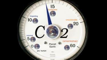 CO2 clock