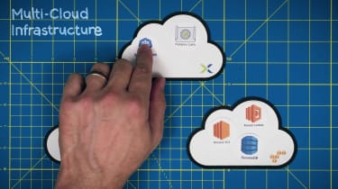 Handling multi-cloud environments