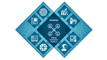 Siemens Digital Innovation Platform