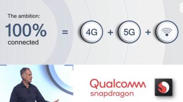 Qualcomm 5G ambitions