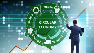 A mock up of the circular economy