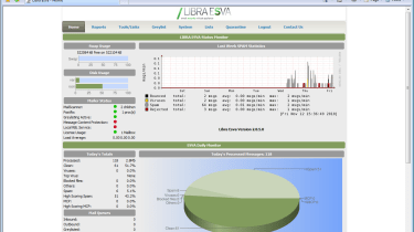 Libra has done a good job developing ESVA's web interface which shows a lot of useful status information.