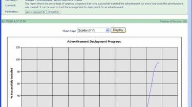 Step 12: Microsoft System Management Server 2003