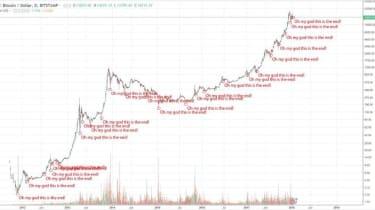 Bitcoin Diamond crypto review